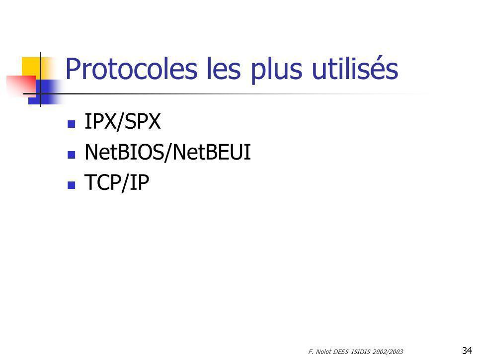 Protocoles les plus utilisés