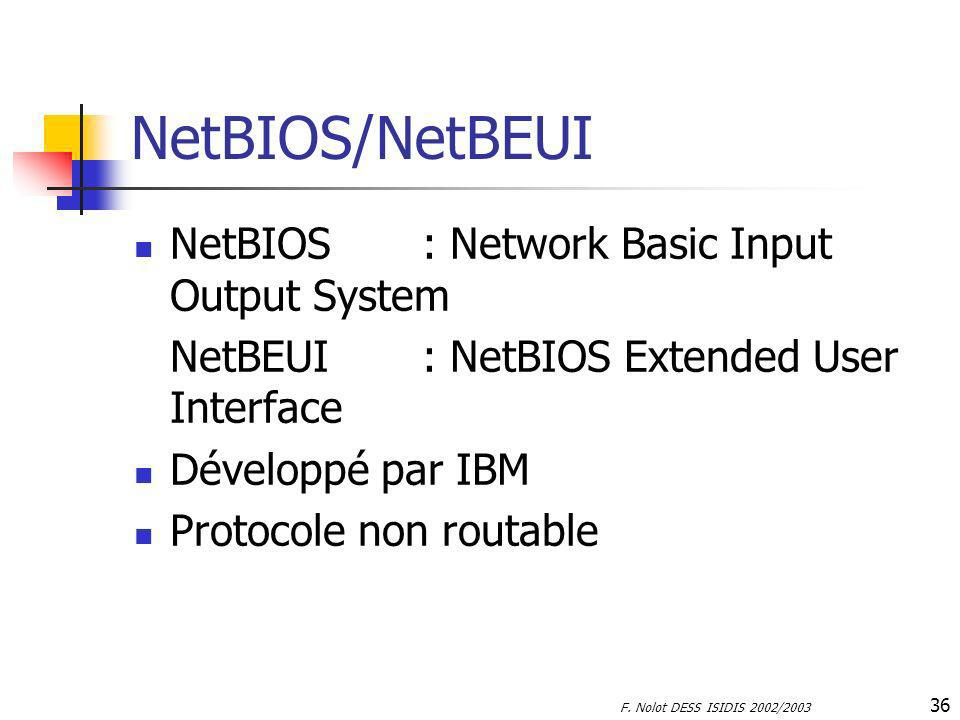 NetBIOS/NetBEUI NetBIOS : Network Basic Input Output System