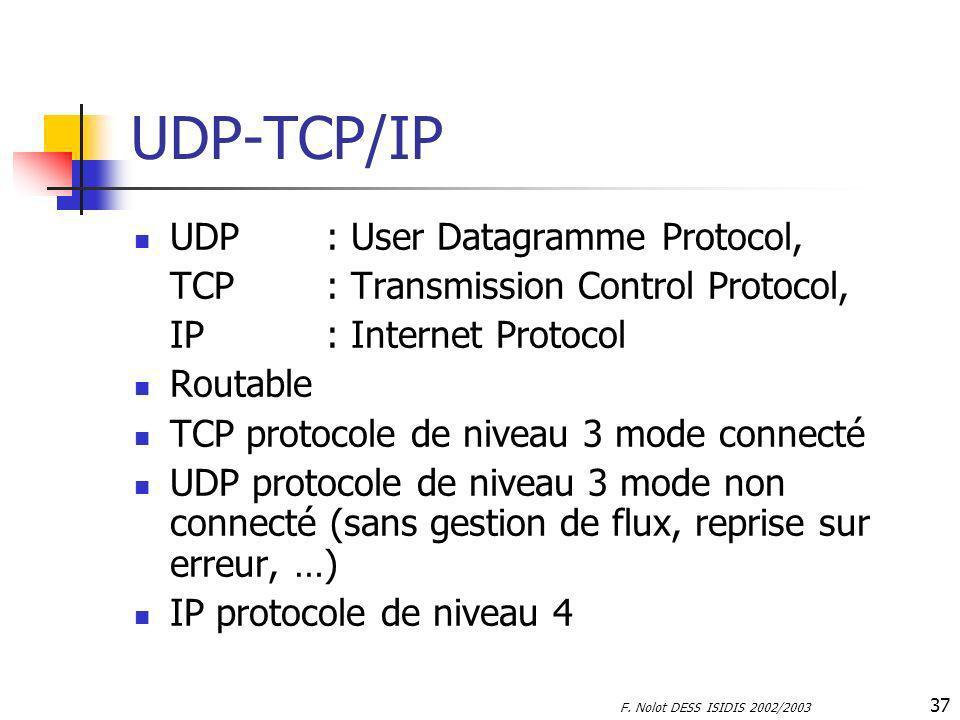 UDP-TCP/IP UDP : User Datagramme Protocol,