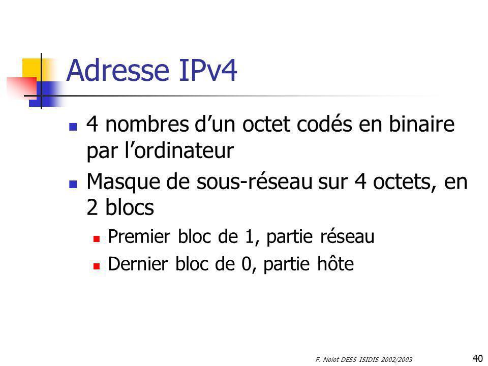 Adresse IPv4 4 nombres d'un octet codés en binaire par l'ordinateur