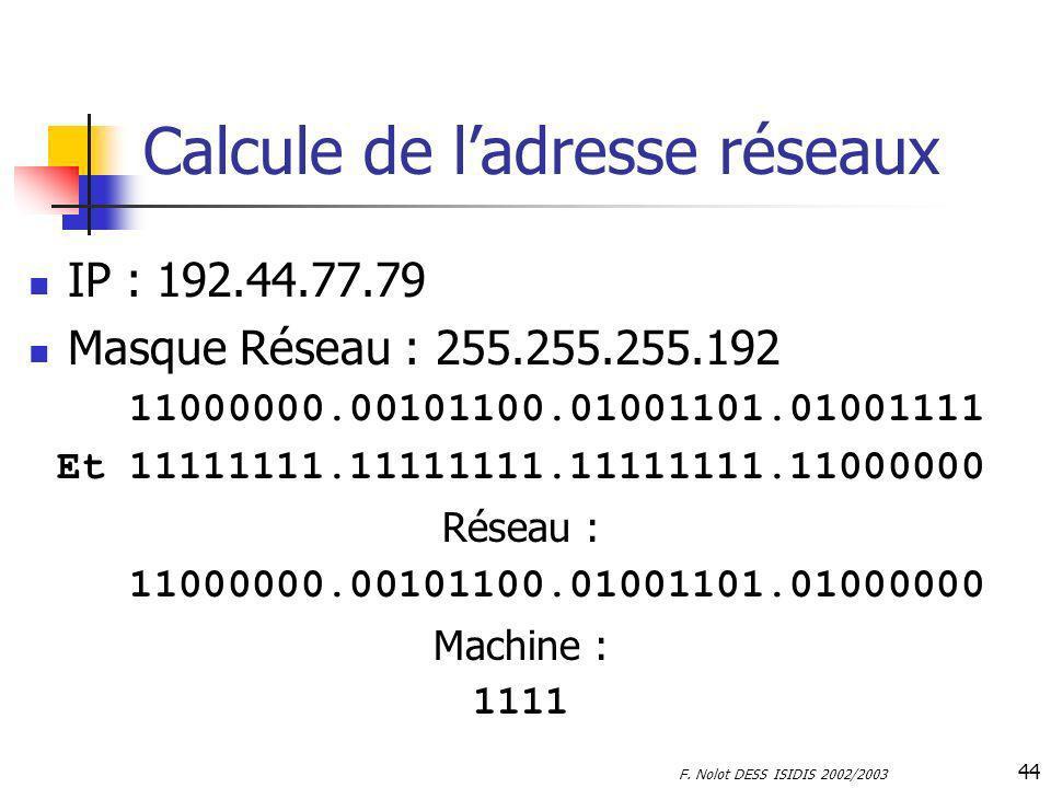Calcule de l'adresse réseaux