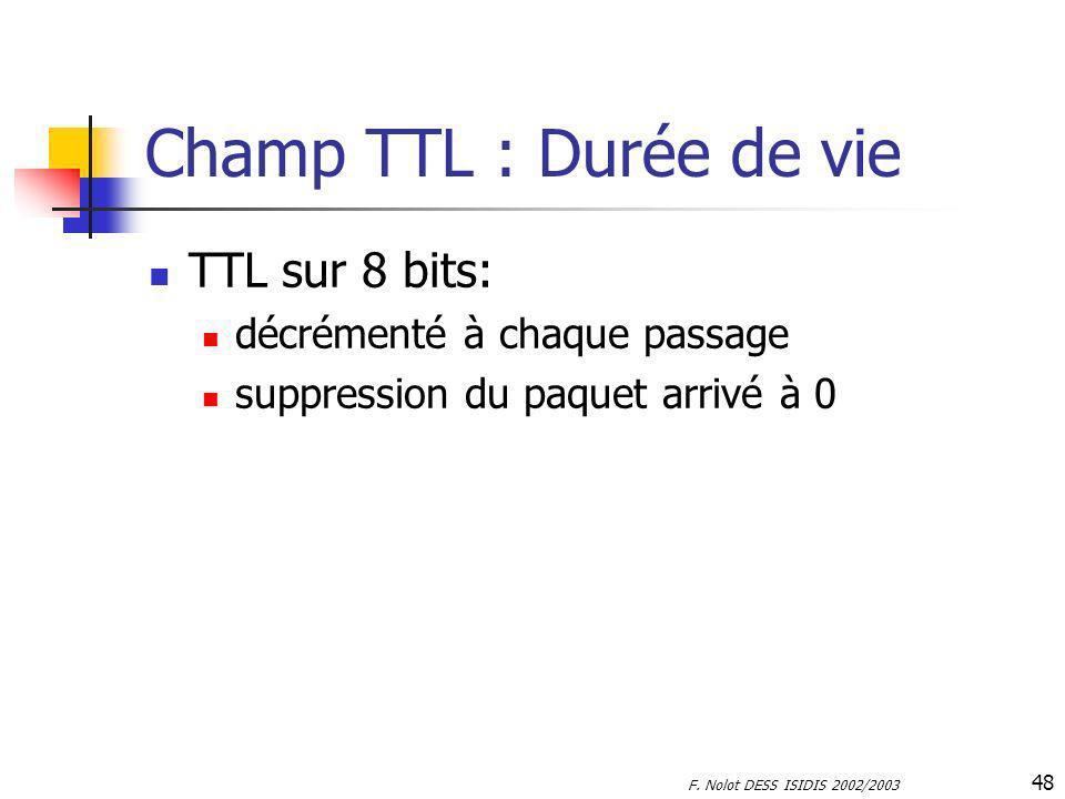 Champ TTL : Durée de vie TTL sur 8 bits: décrémenté à chaque passage