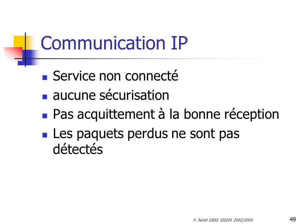 Communication IP Service non connecté aucune sécurisation