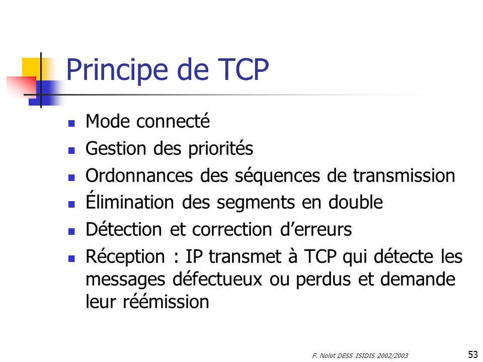 Principe de TCP Mode connecté Gestion des priorités