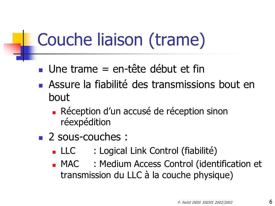 Couche liaison (trame)