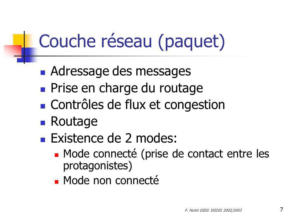 Couche réseau (paquet)