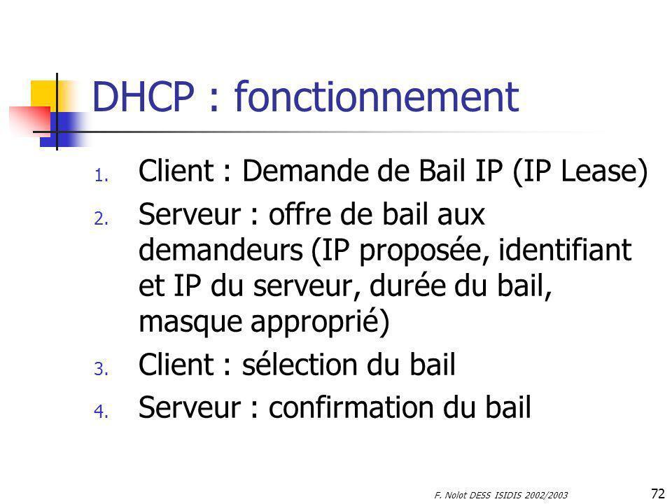 DHCP : fonctionnement Client : Demande de Bail IP (IP Lease)