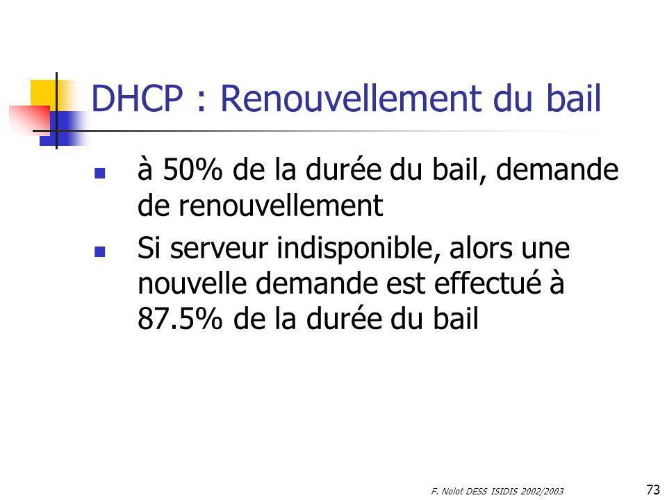 DHCP : Renouvellement du bail