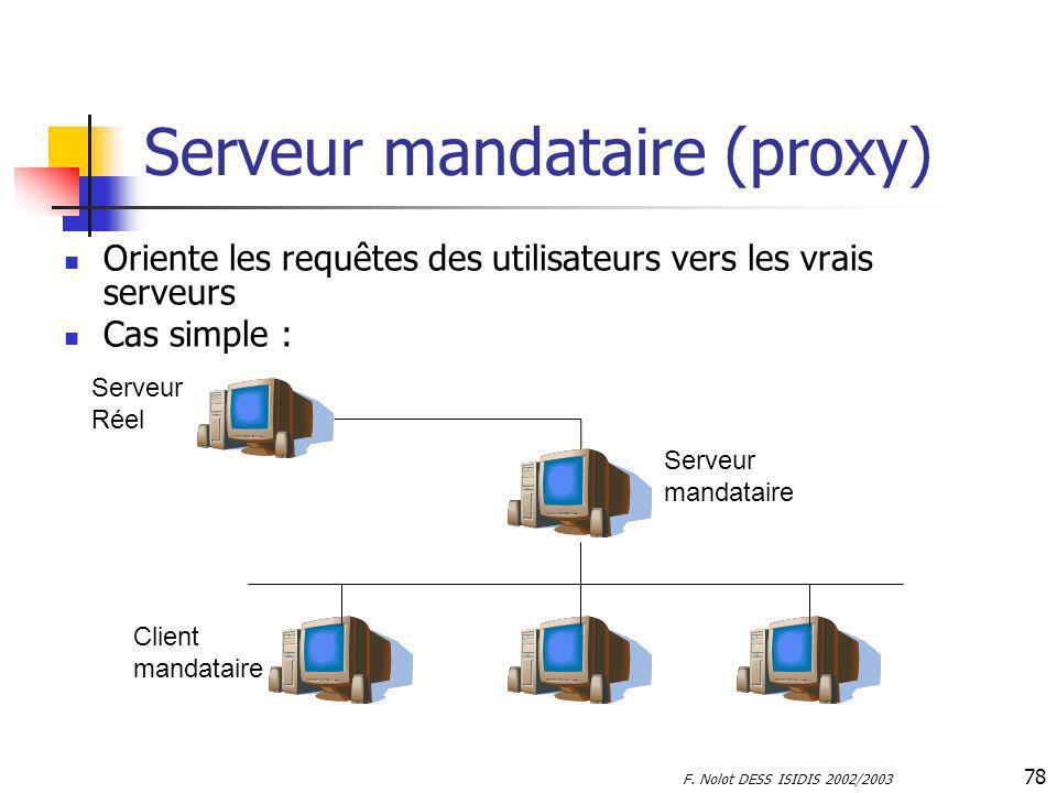 Serveur mandataire (proxy)