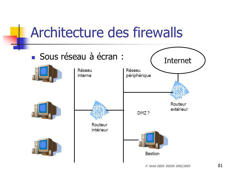 Architecture des firewalls