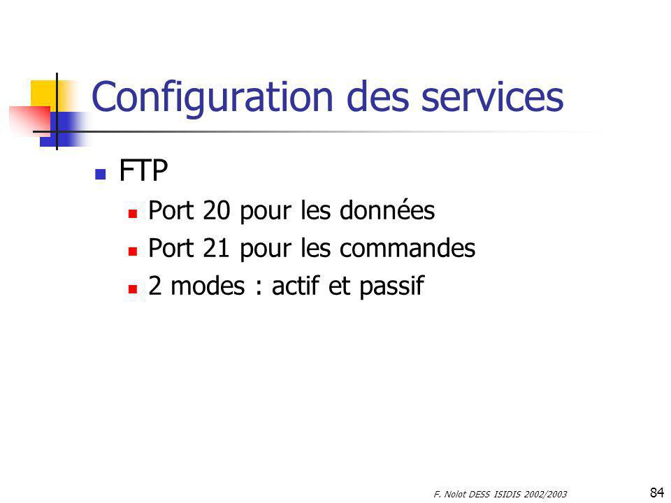 Configuration des services