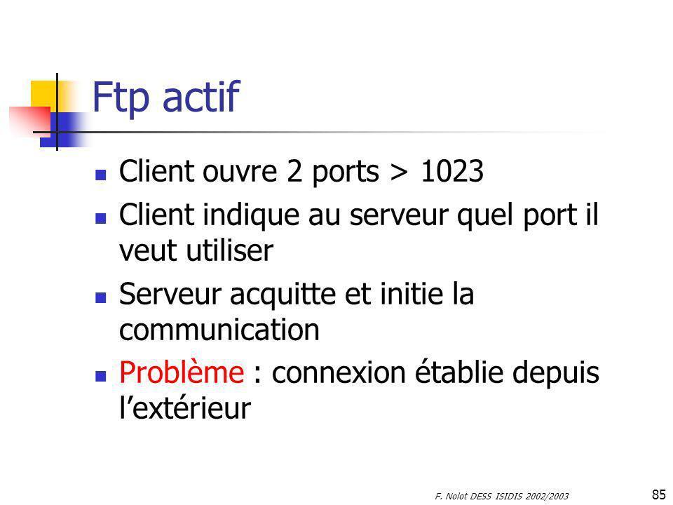 Ftp actif Client ouvre 2 ports > 1023