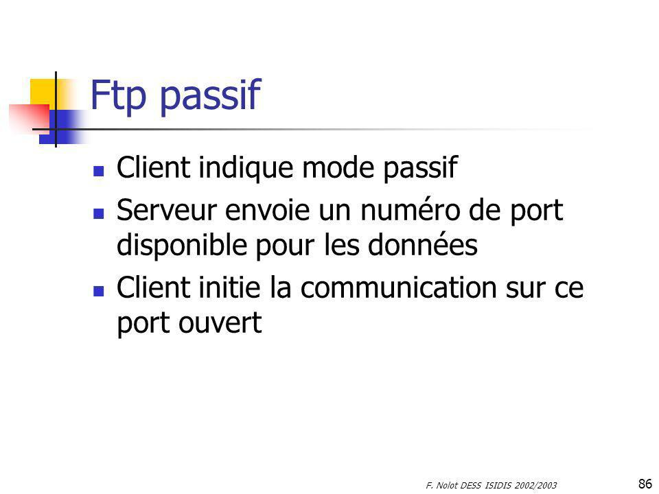 Ftp passif Client indique mode passif