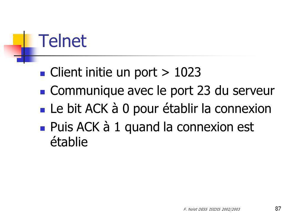 Telnet Client initie un port > 1023