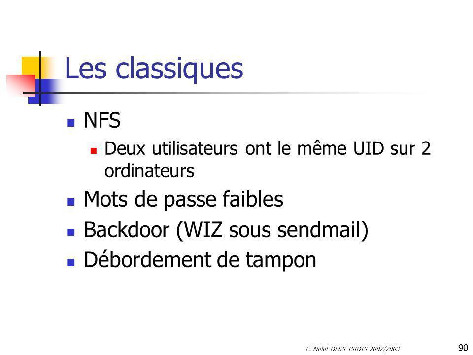 Les classiques NFS Mots de passe faibles Backdoor (WIZ sous sendmail)
