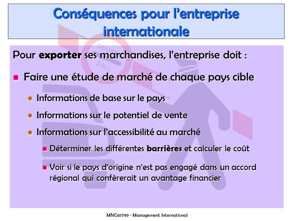 Conséquences pour l'entreprise internationale