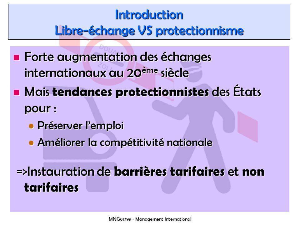 Introduction Libre-échange VS protectionnisme