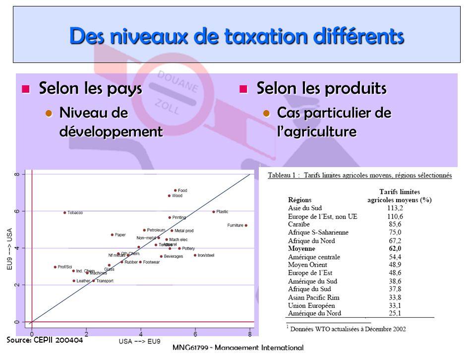 Des niveaux de taxation différents