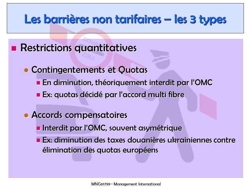 Les barrières non tarifaires – les 3 types