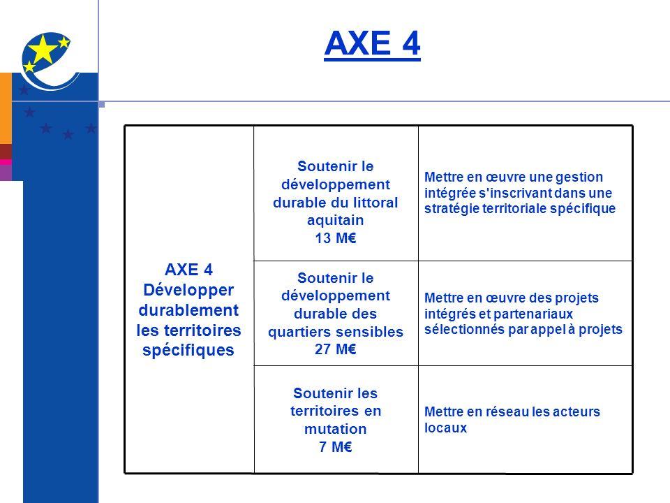 AXE 4 AXE 4 Développer durablement les territoires spécifiques