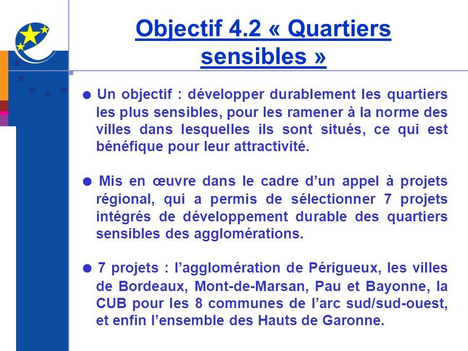 Objectif 4.2 « Quartiers sensibles »