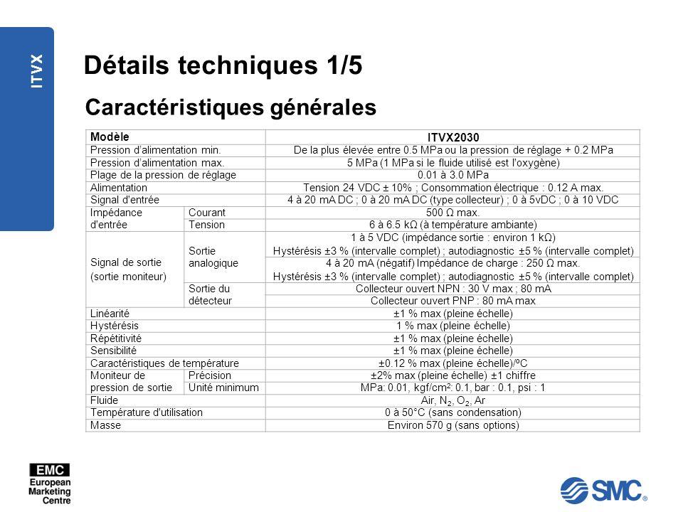Détails techniques 1/5 Caractéristiques générales ITVX ITVX2030 Modèle