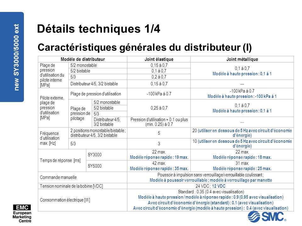 Détails techniques 1/4 Caractéristiques générales du distributeur (I)