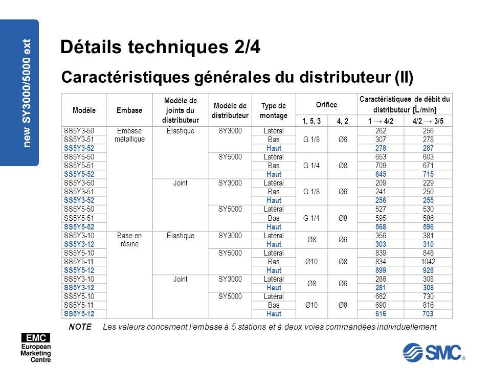 Détails techniques 2/4 Caractéristiques générales du distributeur (II)