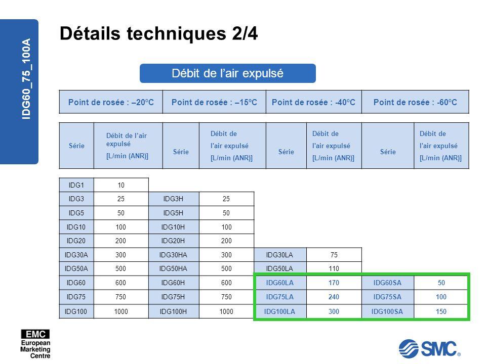 Détails techniques 2/4 Débit de l'air expulsé IDG60_75_100A