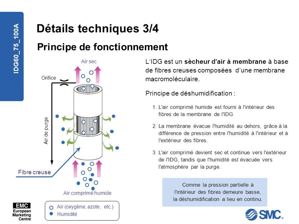 Détails techniques 3/4 Principe de fonctionnement IDG60_75_100A