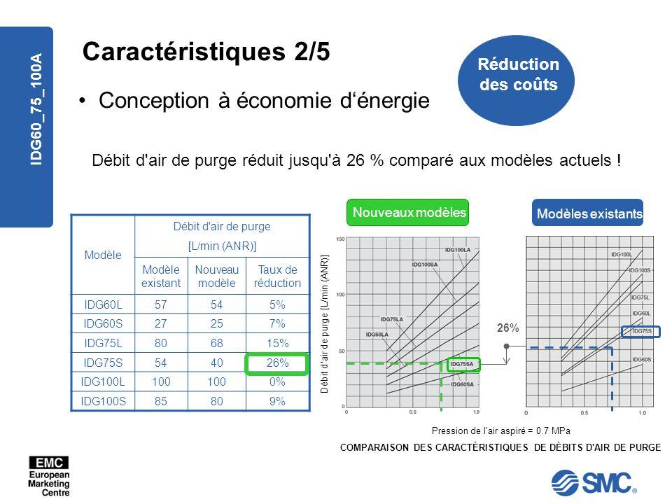 COMPARAISON DES CARACTÉRISTIQUES DE DÉBITS D AIR DE PURGE