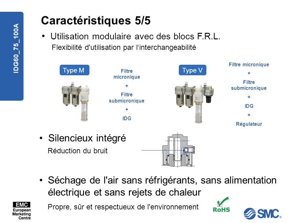 Caractéristiques 5/5 Utilisation modulaire avec des blocs F.R.L.