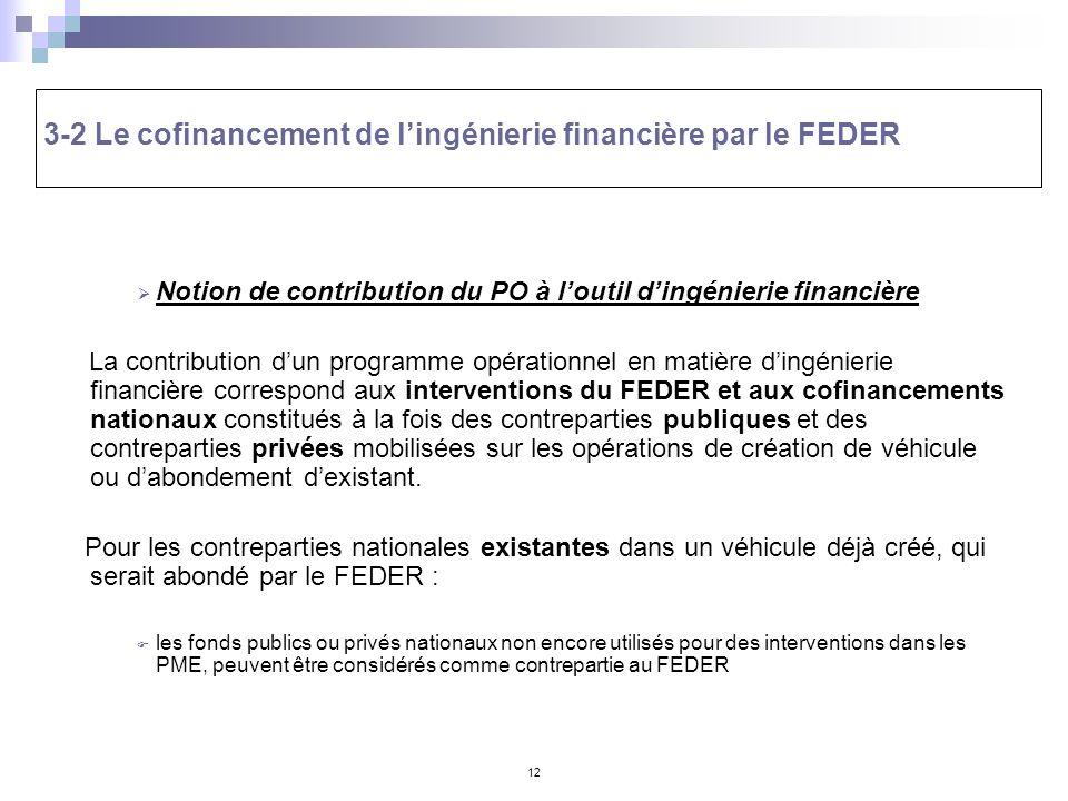 3-2 Le cofinancement de l'ingénierie financière par le FEDER