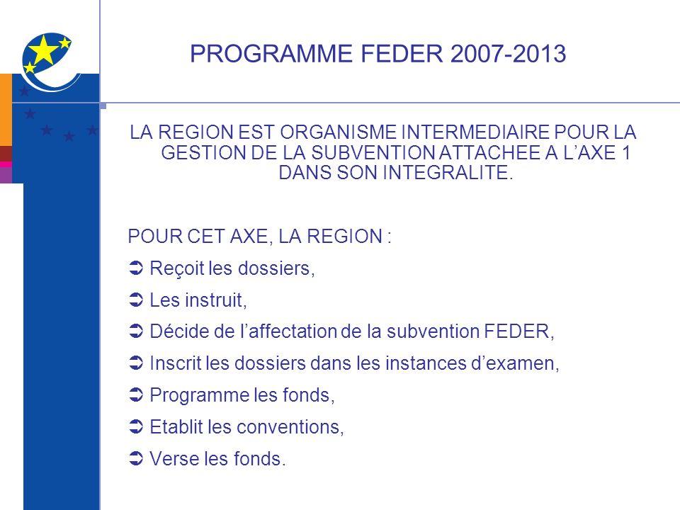 PROGRAMME FEDER 2007-2013LA REGION EST ORGANISME INTERMEDIAIRE POUR LA GESTION DE LA SUBVENTION ATTACHEE A L'AXE 1 DANS SON INTEGRALITE.