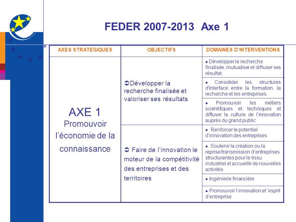 AXE 1 Promouvoir FEDER 2007-2013 Axe 1 l'économie de la connaissance