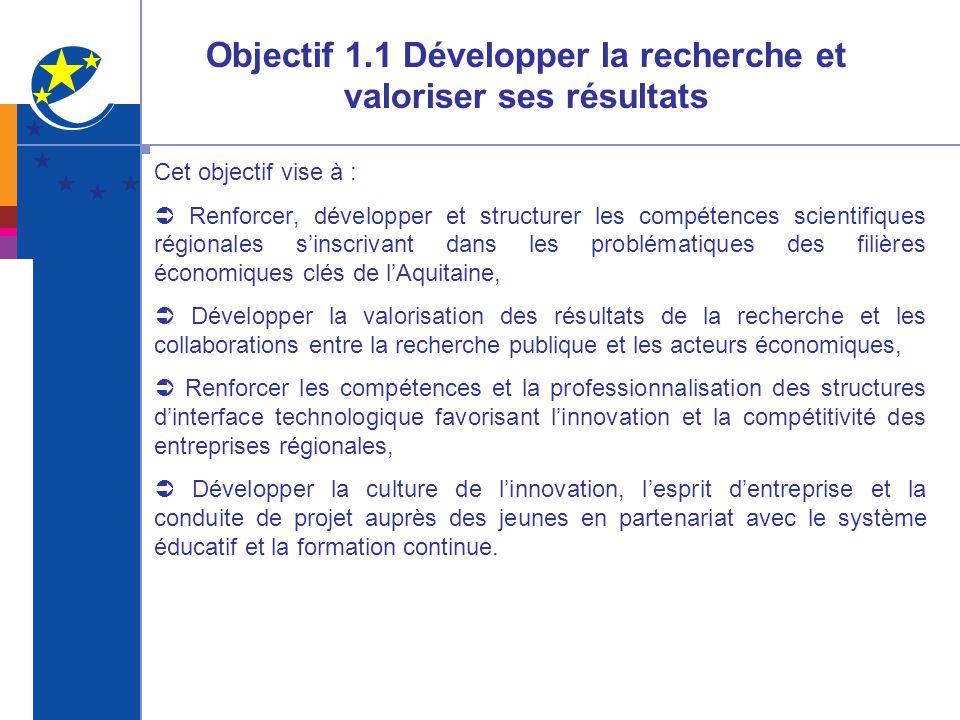 Objectif 1.1 Développer la recherche et valoriser ses résultats