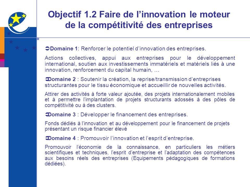 Objectif 1.2 Faire de l'innovation le moteur de la compétitivité des entreprises