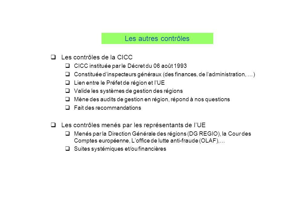 Les autres contrôles Les contrôles de la CICC
