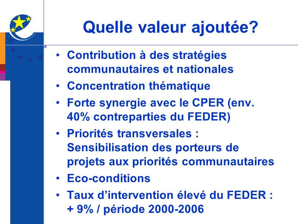 Quelle valeur ajoutée Contribution à des stratégies communautaires et nationales. Concentration thématique.