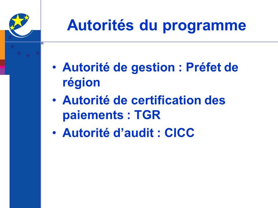 Autorités du programme