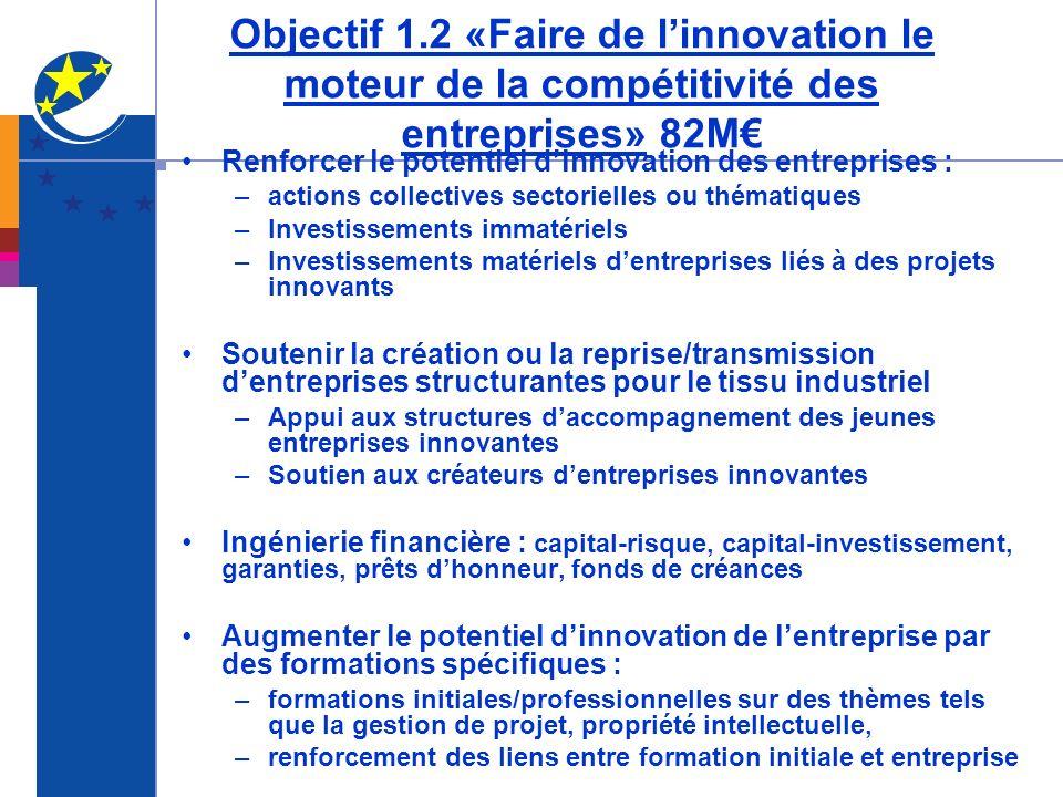 Objectif 1.2 «Faire de l'innovation le moteur de la compétitivité des entreprises» 82M€