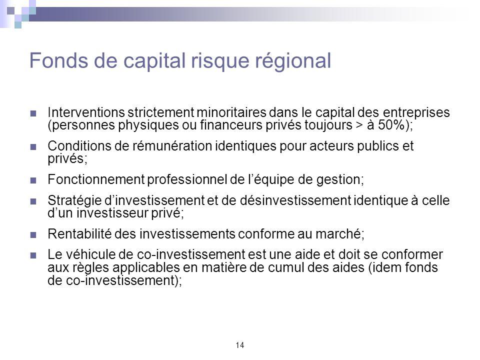 Fonds de capital risque régional