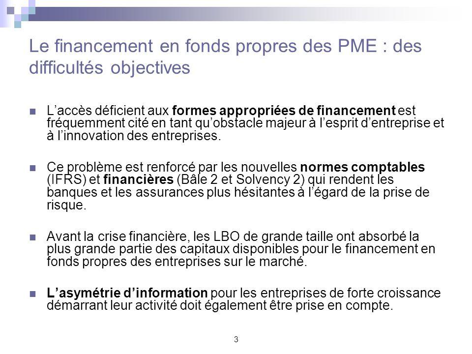 Le financement en fonds propres des PME : des difficultés objectives