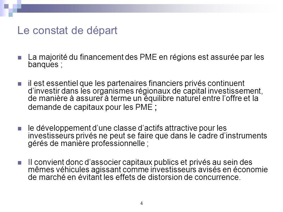 Le constat de départ La majorité du financement des PME en régions est assurée par les banques ;