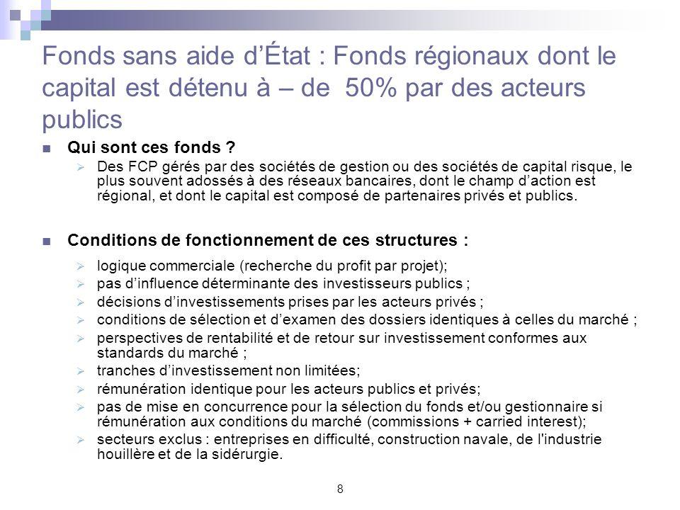 Fonds sans aide d'État : Fonds régionaux dont le capital est détenu à – de 50% par des acteurs publics