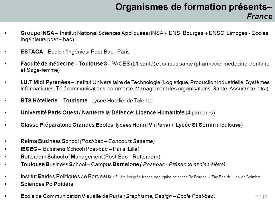 Organismes de formation présents– France