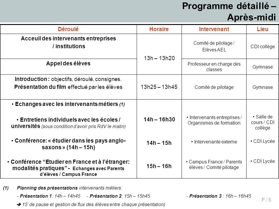 Programme détaillé – Après-midi