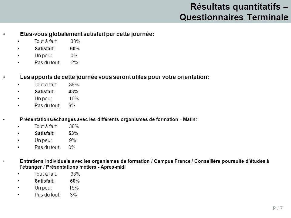 Résultats quantitatifs – Questionnaires Terminale