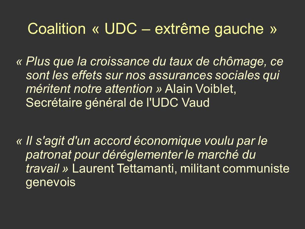 Coalition « UDC – extrême gauche »