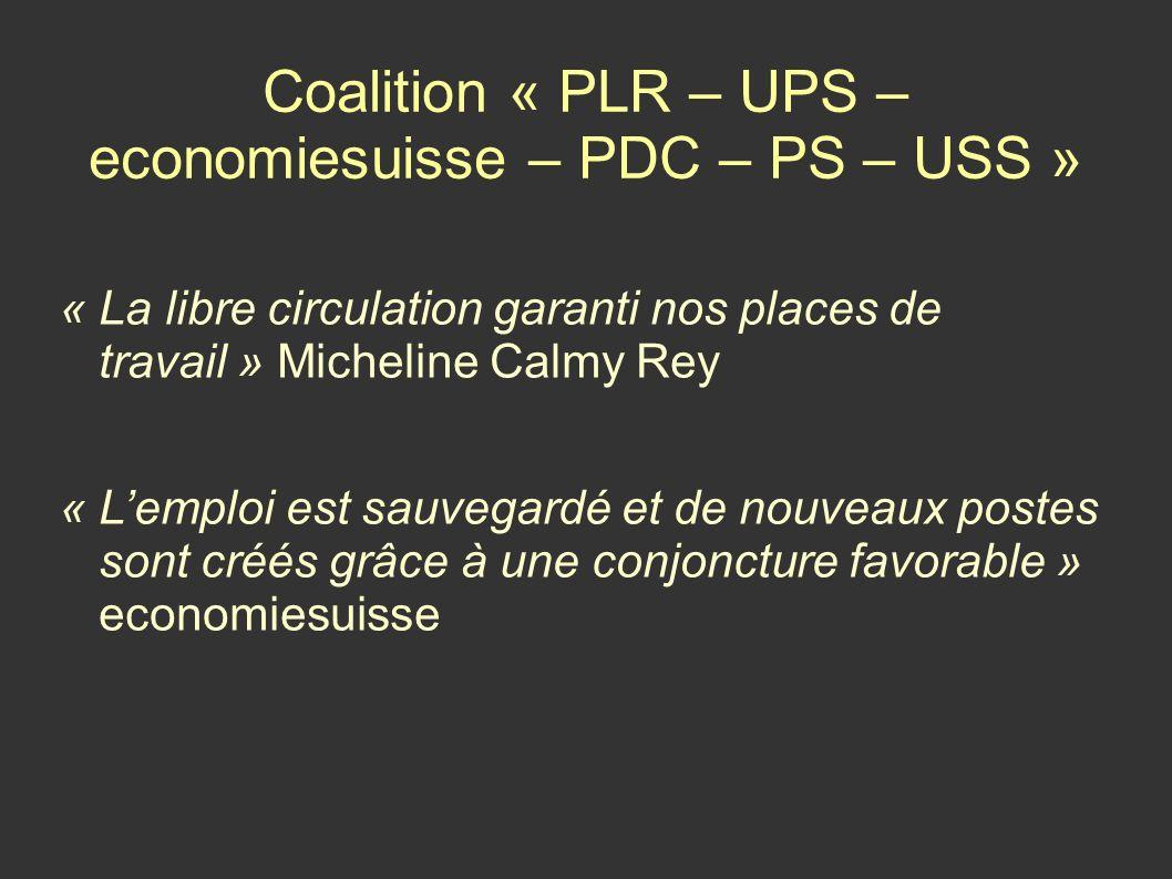 Coalition « PLR – UPS – economiesuisse – PDC – PS – USS »